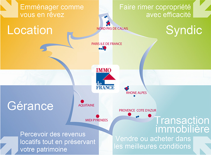 Le groupe Immo de France : Transaction, Location, Syndic, Gestion